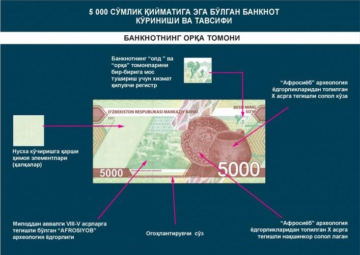 5000 so'mlik pulning orqa tomondan ko'rinishi