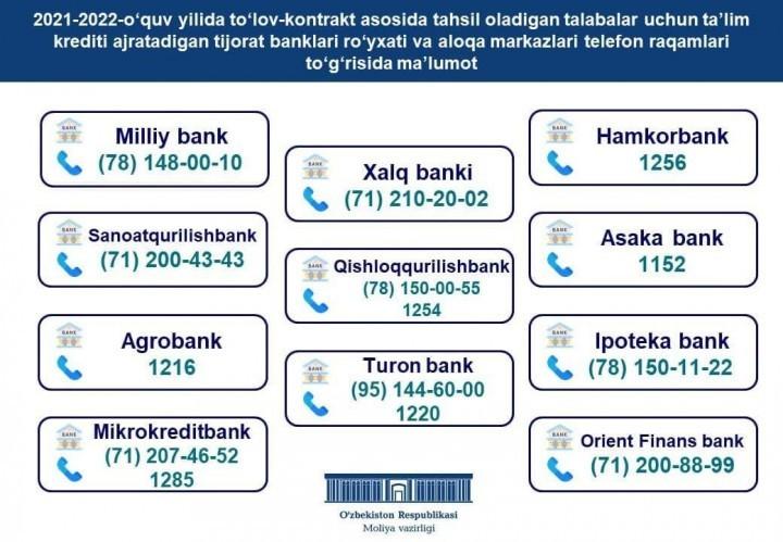 Talabalar uchun ta'lim krediti ajratadigan tijoriy banklar ro'yxati